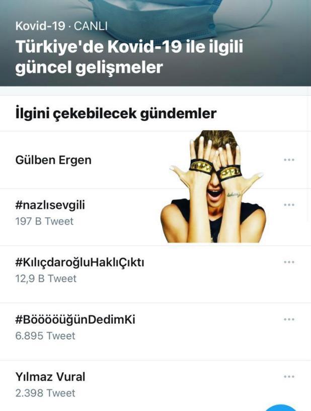 Gülben Ergen ve sanatçı İbrahim Tatlıses Twitter gündeminde ilk sırada